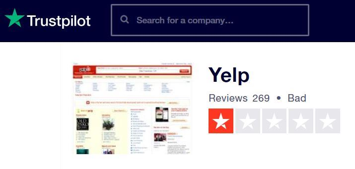 Yelp Business Reviews (Dangers You Need to Know About)